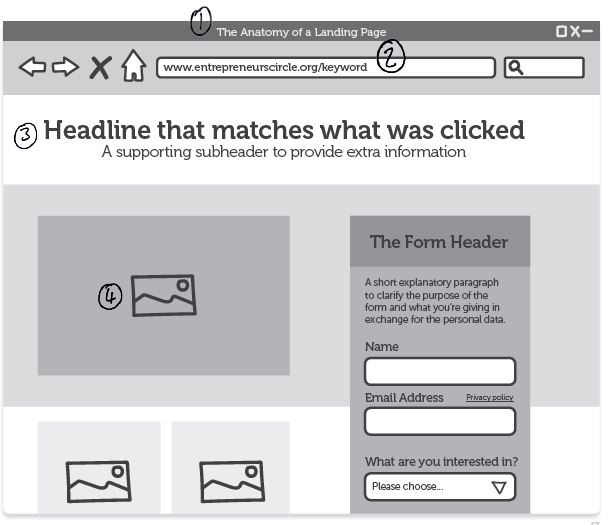 Anatomy of a Landing Page - Entrepreneurs Circle