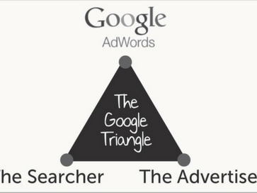 adwords-triangle-feat