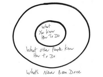 circles-feat